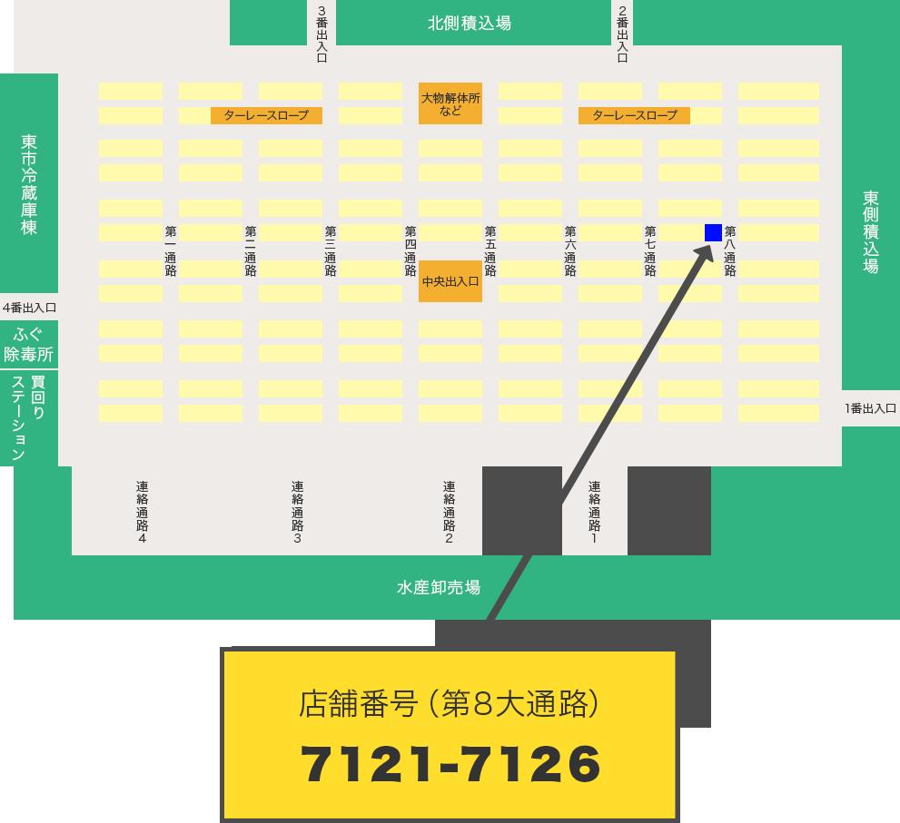 店舗番号(第8大通路) 7121-7126